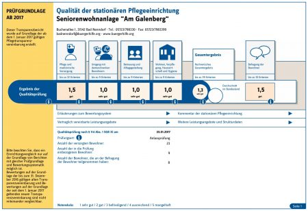 """Qualität der stationären Pflegeeinrichtung, Seniorenwohnanlage """"Am Galenberg"""""""