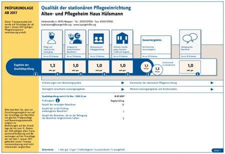 """Qualität der stationären Pflege, Alten- und Pflegeheim """"Haus Hülsmann"""""""