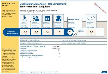 Qualität der stationären Pflegeeinrichtung